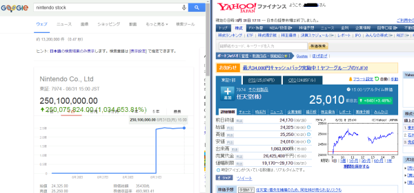 japanese-stocks-on-google-and-yahoo-japan